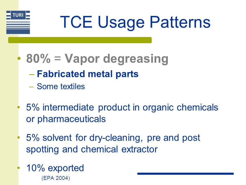 TCE Usage Patterns 80% = Vapor degreasing Fabricated metal parts
