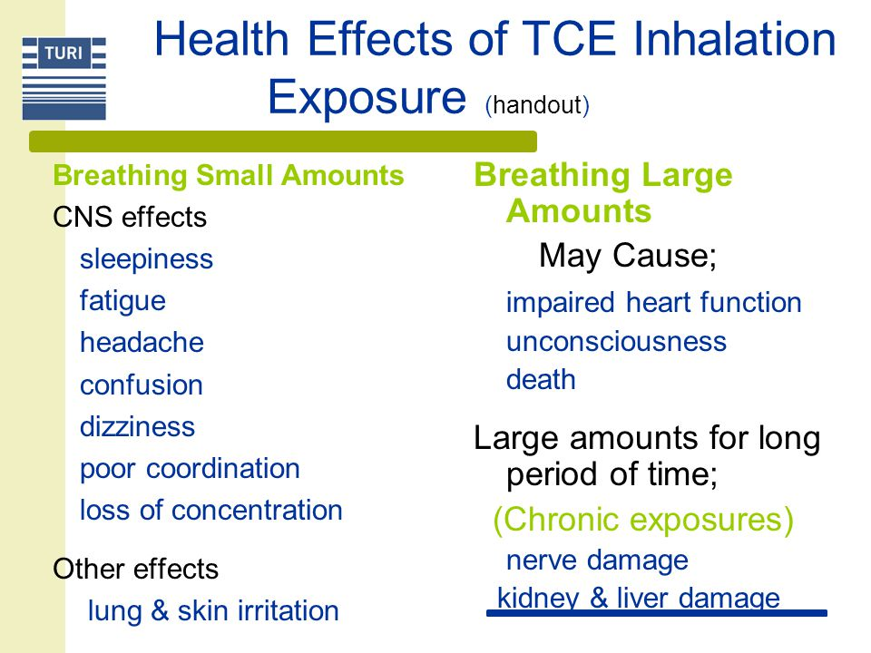 Health Effects of TCE Inhalation Exposure (handout)