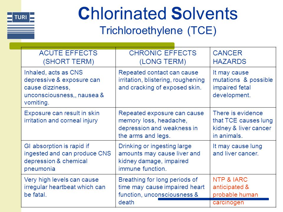 Chlorinated Solvents Trichloroethylene (TCE)