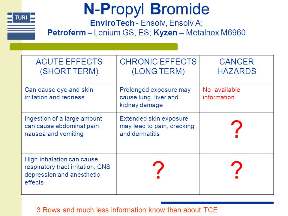 N-Propyl Bromide EnviroTech - Ensolv, Ensolv A; Petroferm – Lenium GS, ES; Kyzen – Metalnox M6960