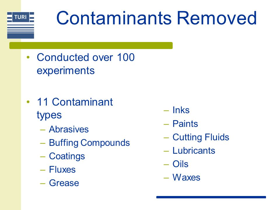 Contaminants Removed Conducted over 100 experiments
