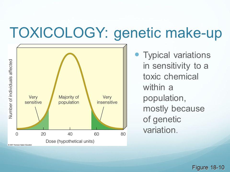 TOXICOLOGY: genetic make-up
