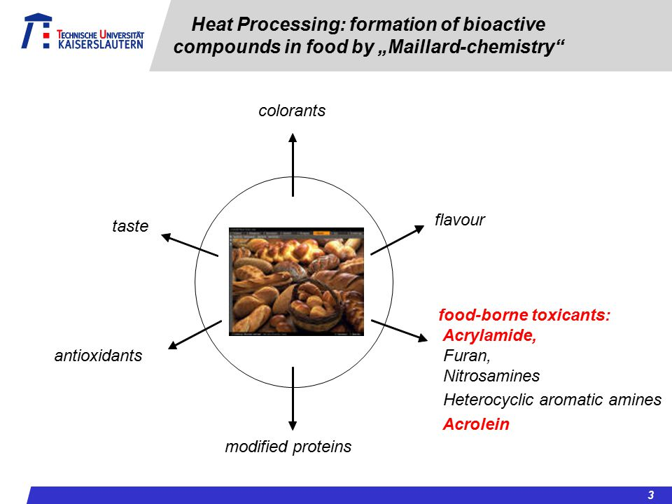"Heat Processing: formation of bioactive compounds in food by ""Maillard-chemistry"