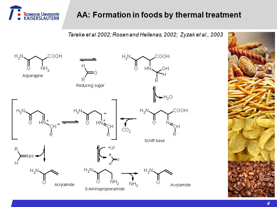 AA: Formation in foods by thermal treatment