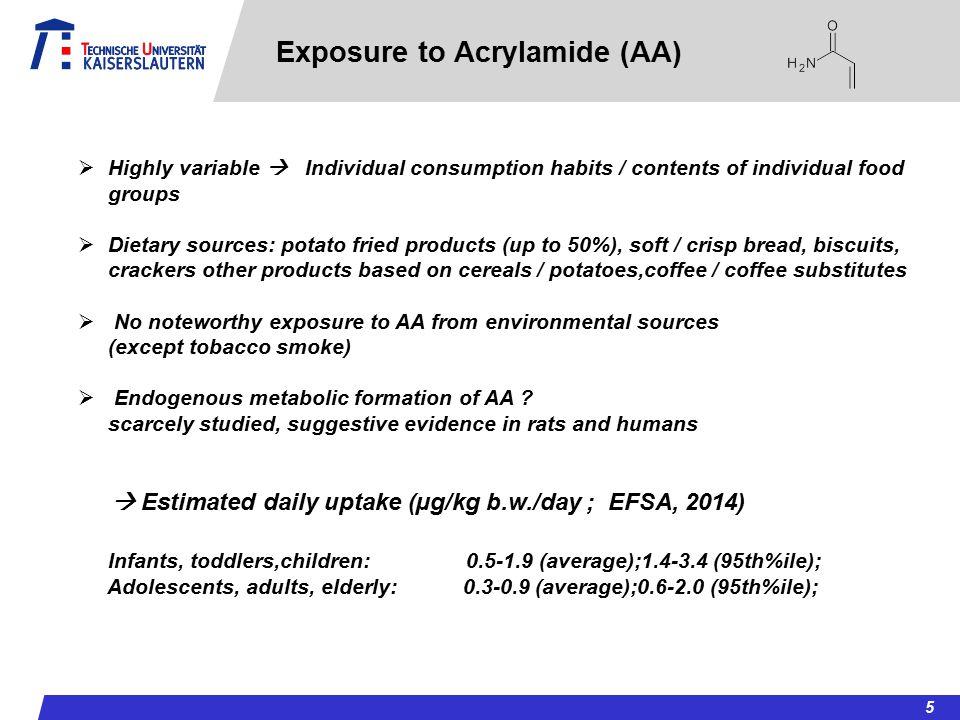 Exposure to Acrylamide (AA)