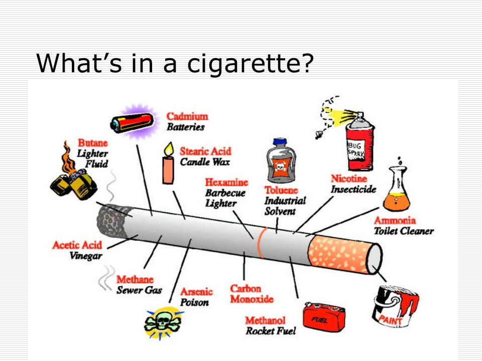 What's in a cigarette