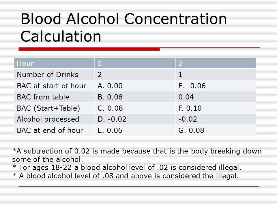 Blood Alcohol Concentration Calculation