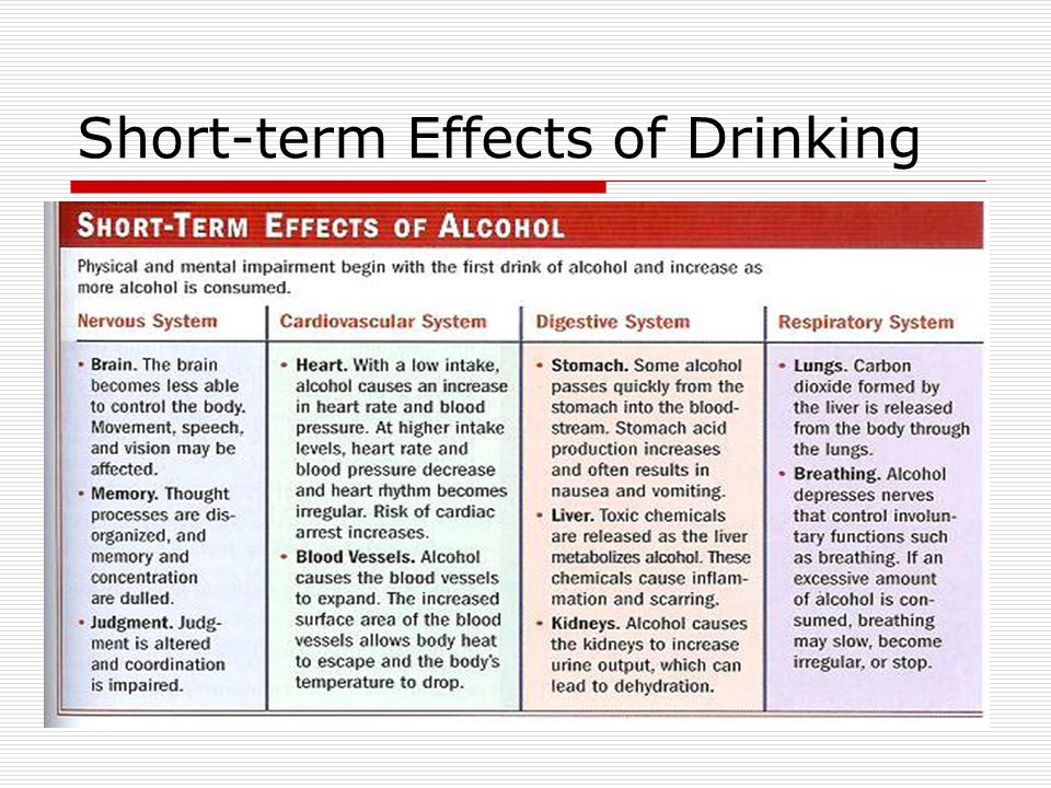 Short-term Effects of Drinking
