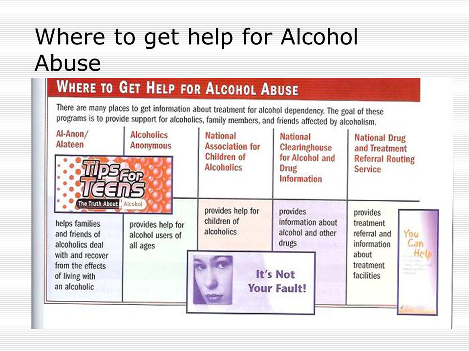 Where to get help for Alcohol Abuse