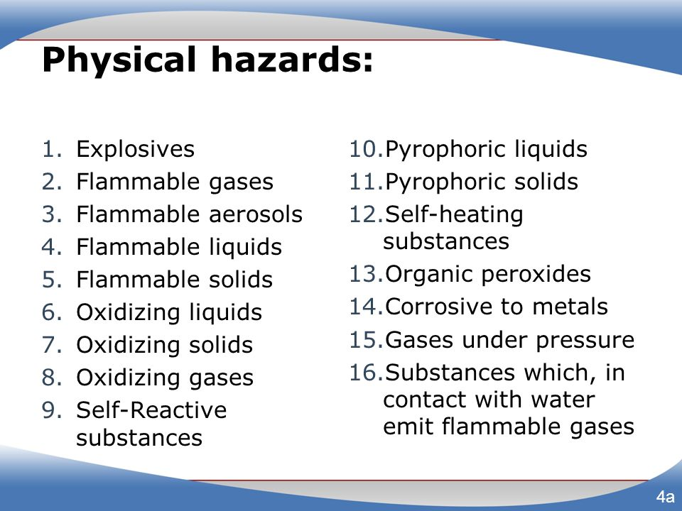 Physical hazards: Explosives Flammable gases Flammable aerosols