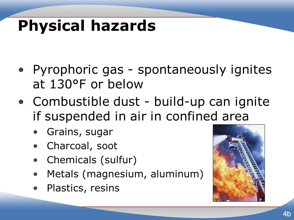 Physical hazards Pyrophoric gas - spontaneously ignites at 130°F or below.
