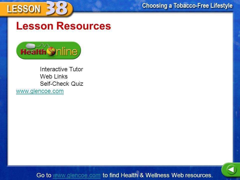 Lesson Resources Interactive Tutor Web Links Self-Check Quiz