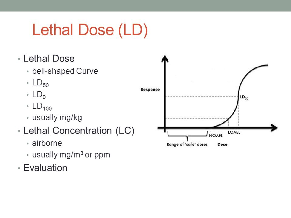 Lethal Dose (LD) Lethal Dose Lethal Concentration (LC) Evaluation