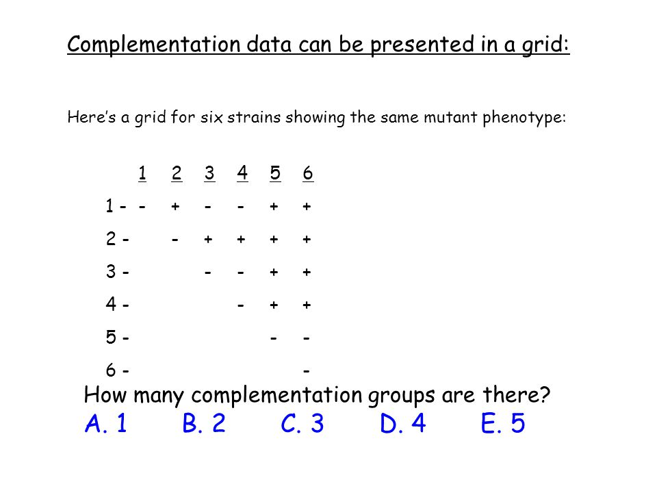 Complementation data can be presented in a grid:
