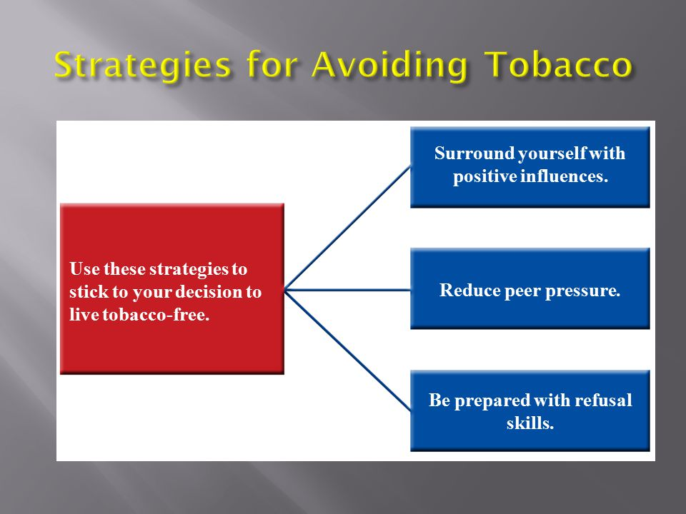 Strategies for Avoiding Tobacco