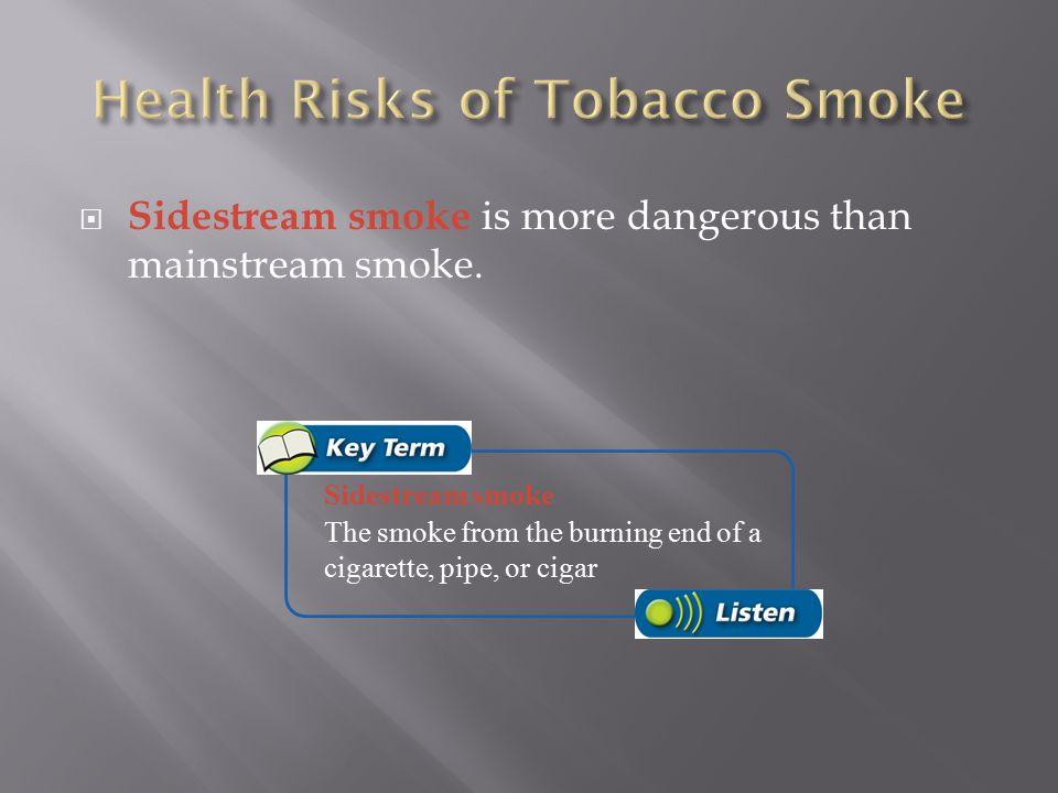 Health Risks of Tobacco Smoke