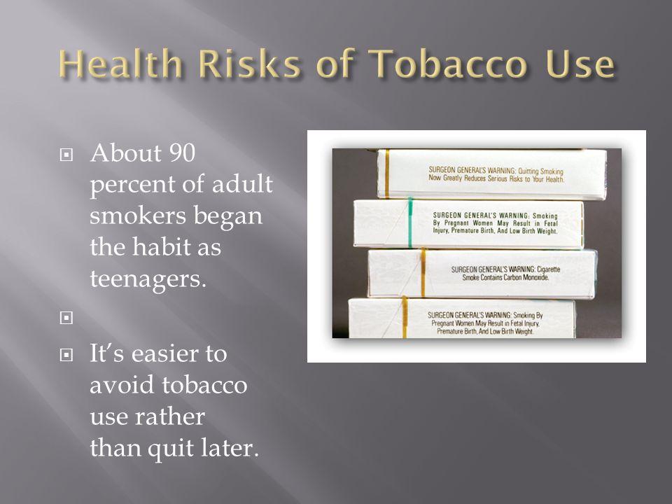 Health Risks of Tobacco Use
