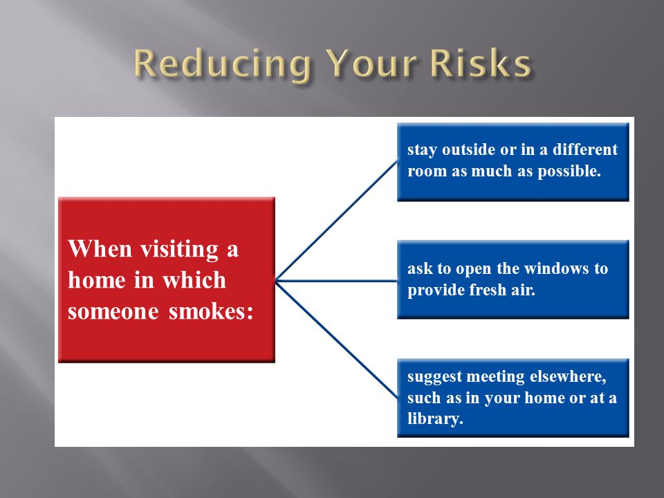 Reducing Your Risks When visiting a home in which someone smokes:
