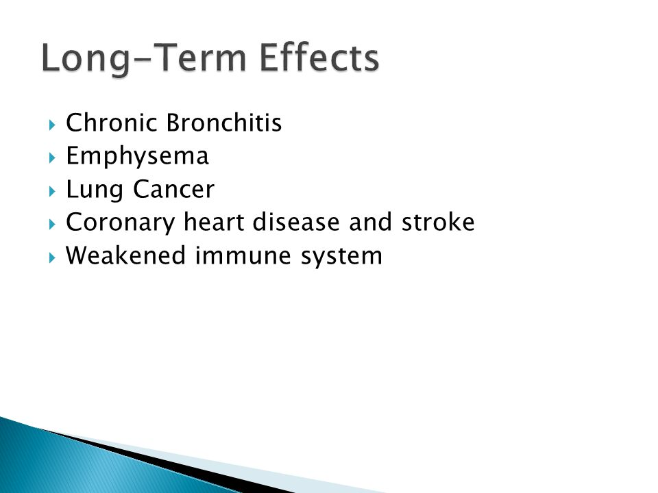 Long-Term Effects Chronic Bronchitis Emphysema Lung Cancer