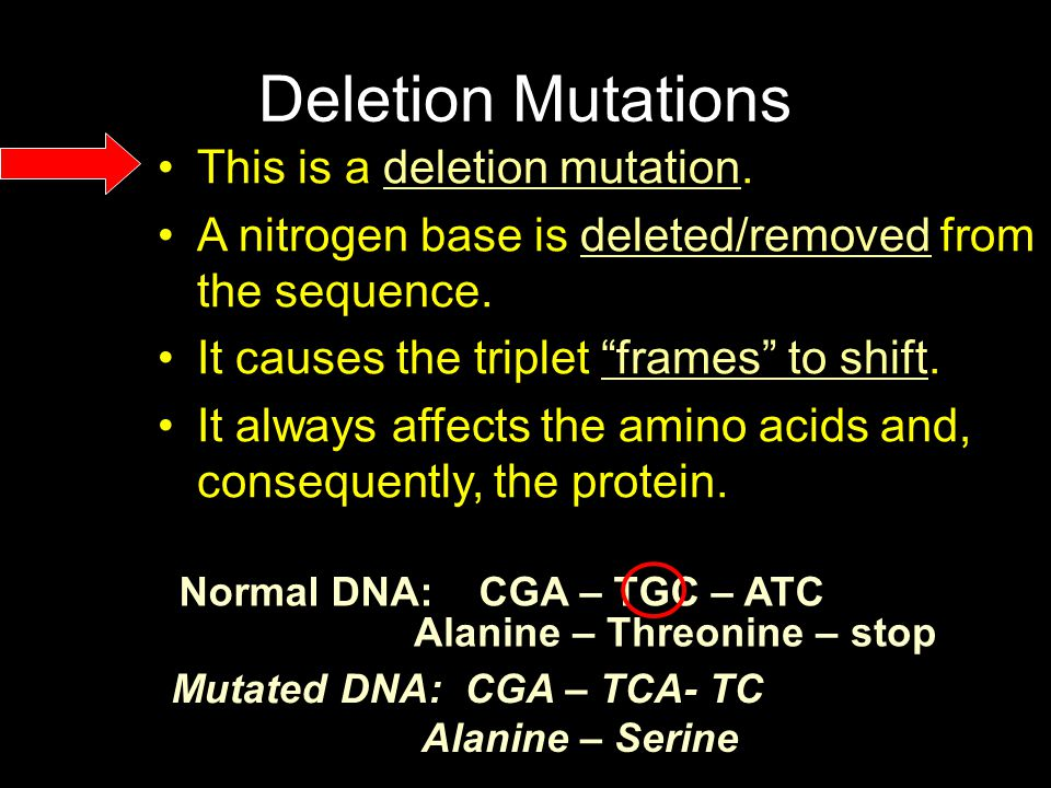 Deletion Mutations This is a deletion mutation.