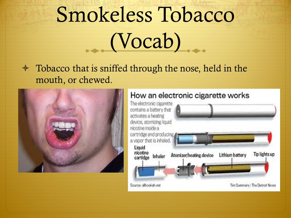 Smokeless Tobacco (Vocab)