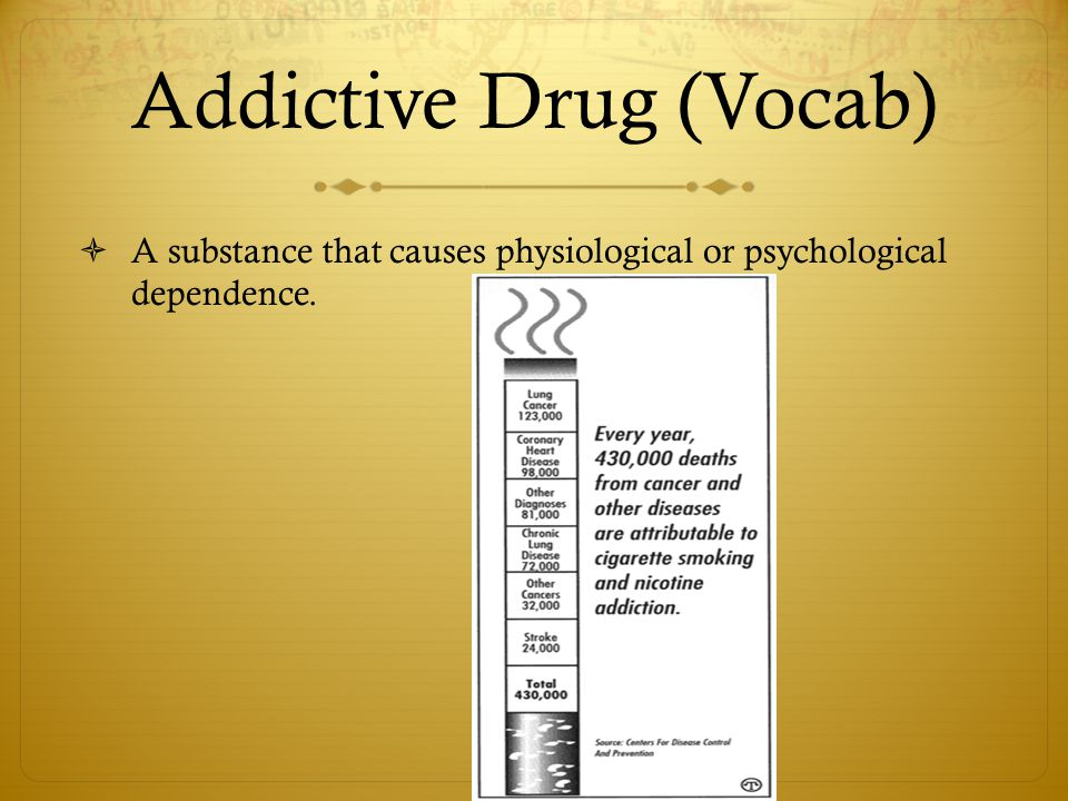 Addictive Drug (Vocab)