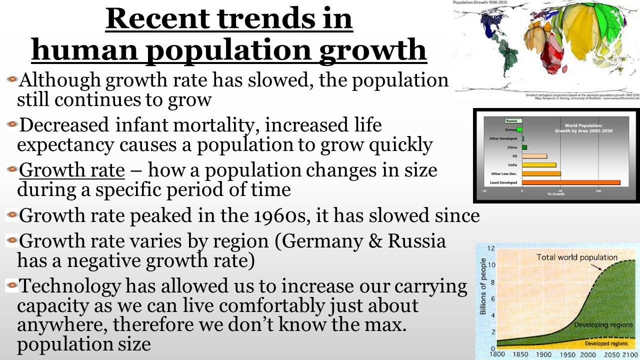 Unit 8 Human Population 8A Trends Predictions 8B People – Human Population Growth Worksheet