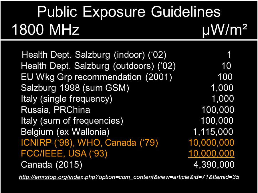 Public Exposure Guidelines