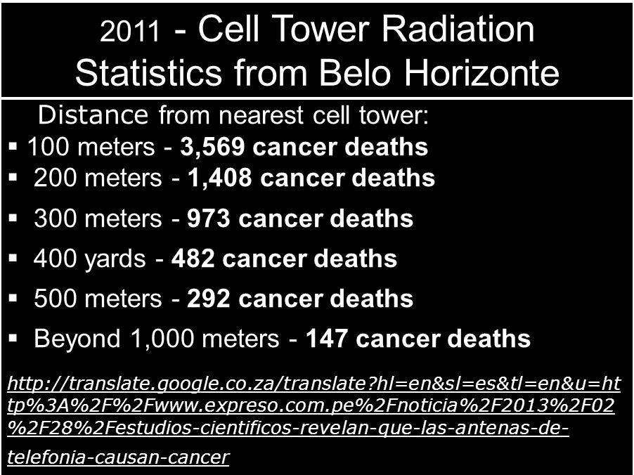 2011 - Cell Tower Radiation Statistics from Belo Horizonte