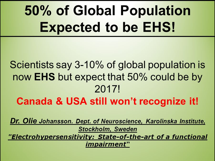 50% of Global Population Expected to be EHS!