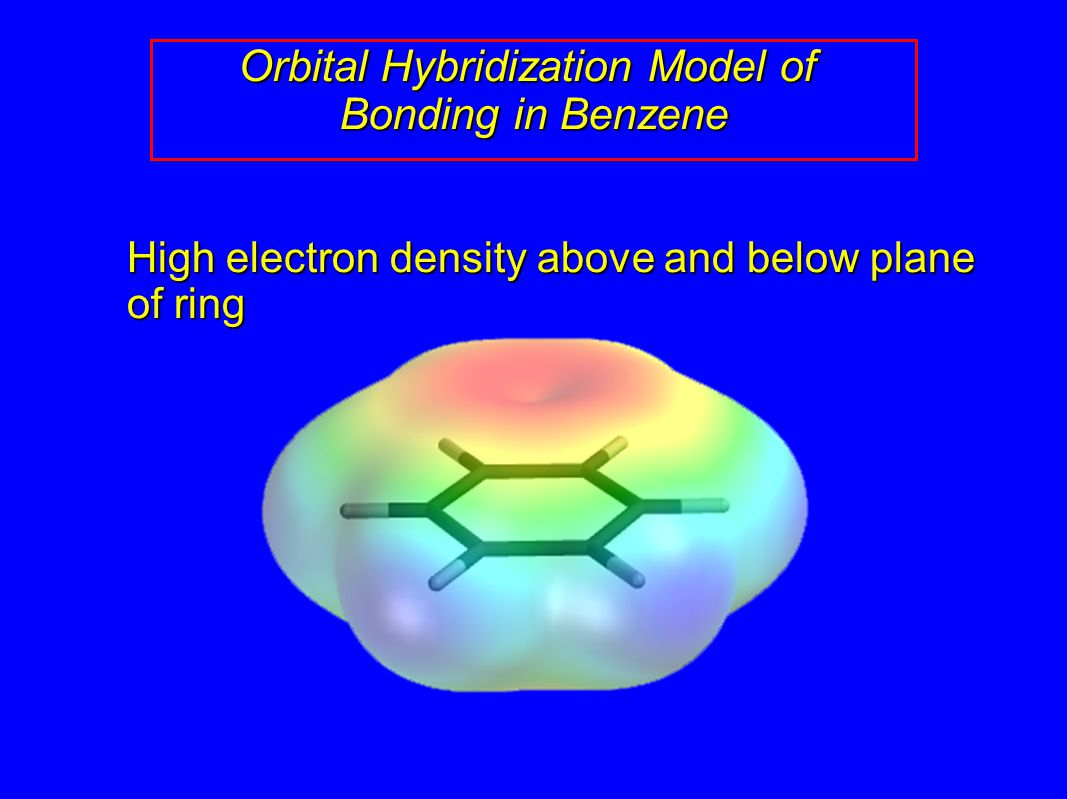 Orbital Hybridization Model of Bonding in Benzene