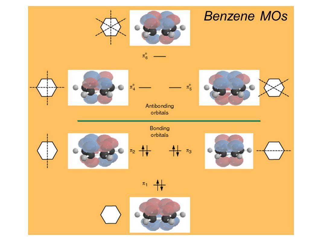 Benzene MOs 6