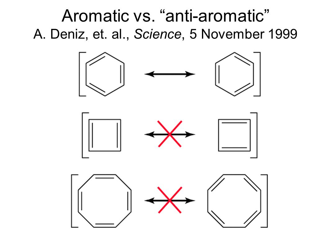 Aromatic vs. anti-aromatic A. Deniz, et. al
