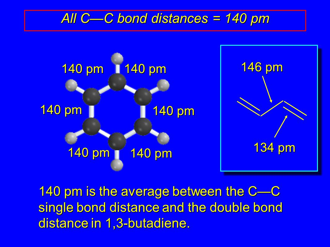 All C—C bond distances = 140 pm