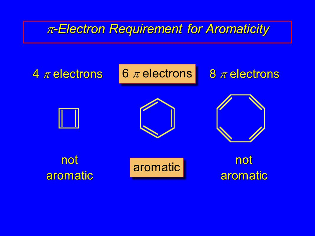 p-Electron Requirement for Aromaticity
