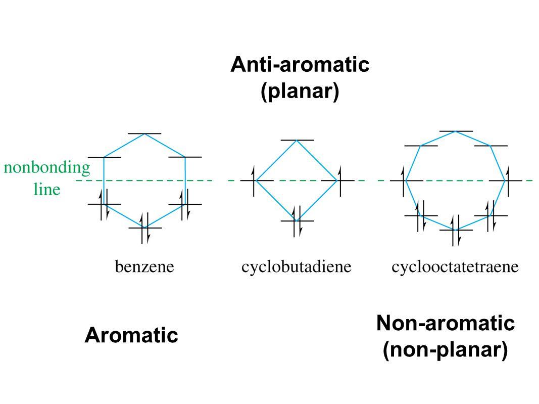 Anti-aromatic (planar) Non-aromatic (non-planar)