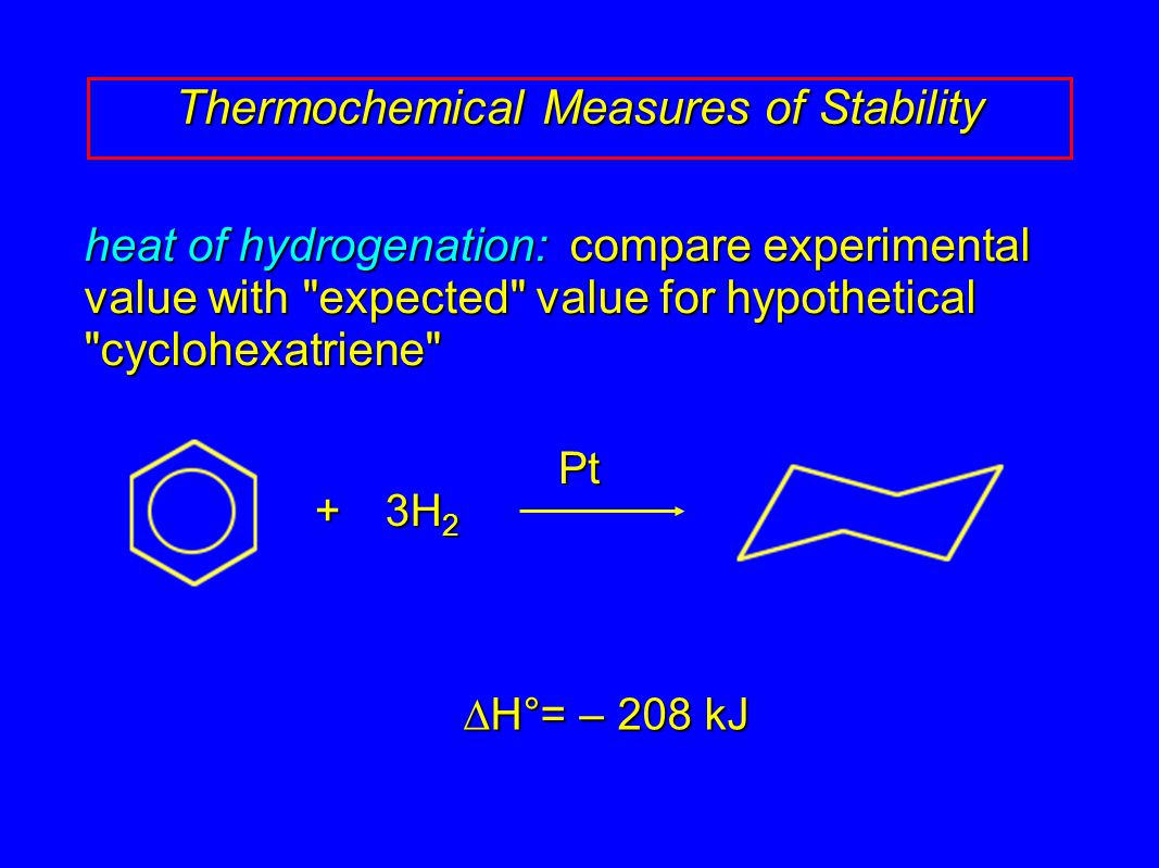 Thermochemical Measures of Stability