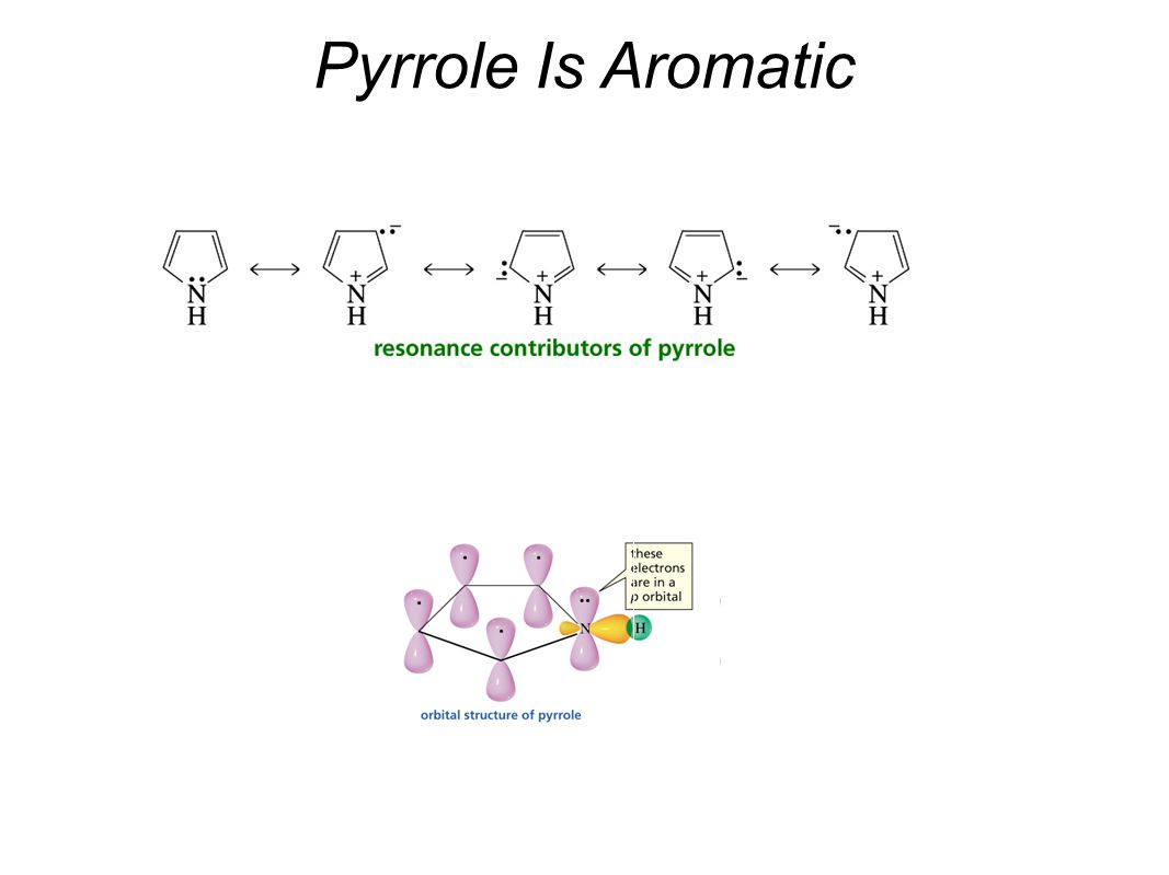 Pyrrole Is Aromatic