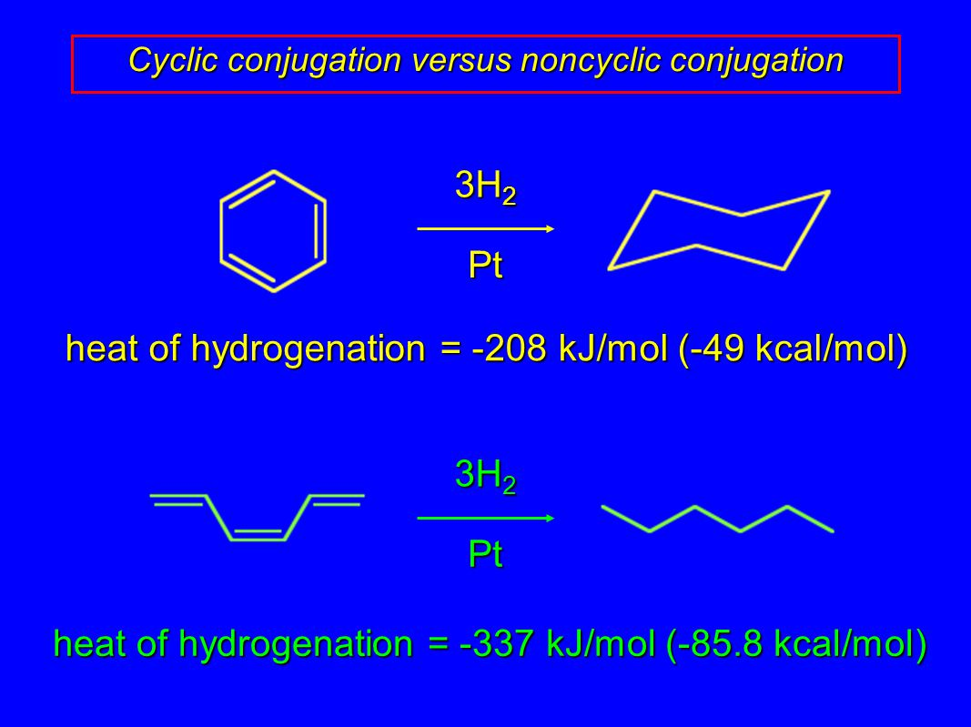 Cyclic conjugation versus noncyclic conjugation