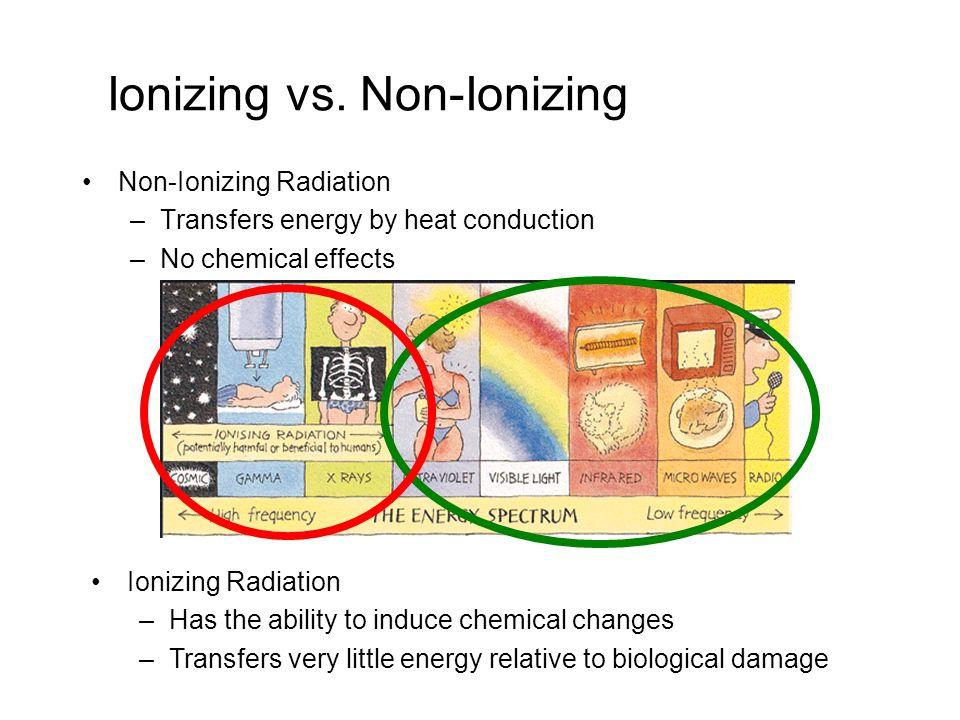 Ionizing vs. Non-Ionizing