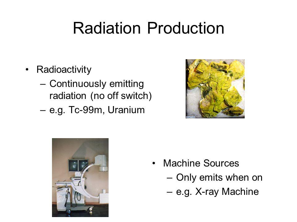 Radiation Production Radioactivity