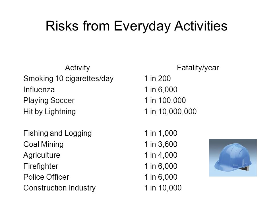 Risks from Everyday Activities