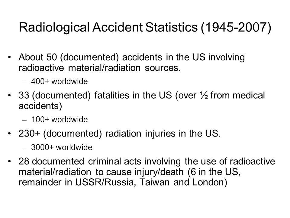 Radiological Accident Statistics (1945-2007)