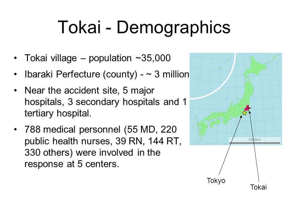 Tokai - Demographics Tokai village – population ~35,000