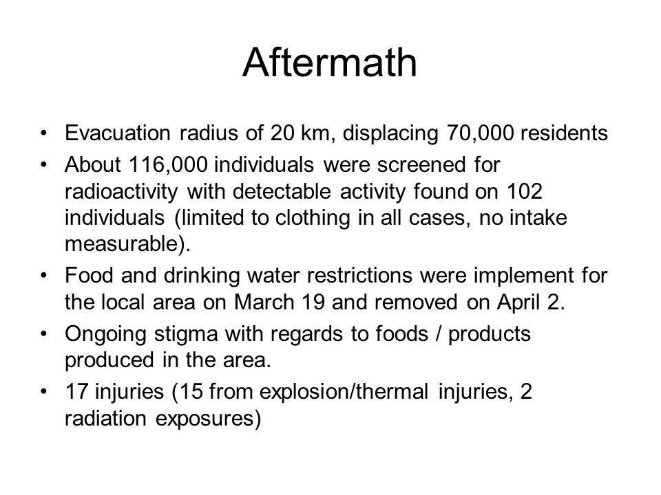 Aftermath Evacuation radius of 20 km, displacing 70,000 residents