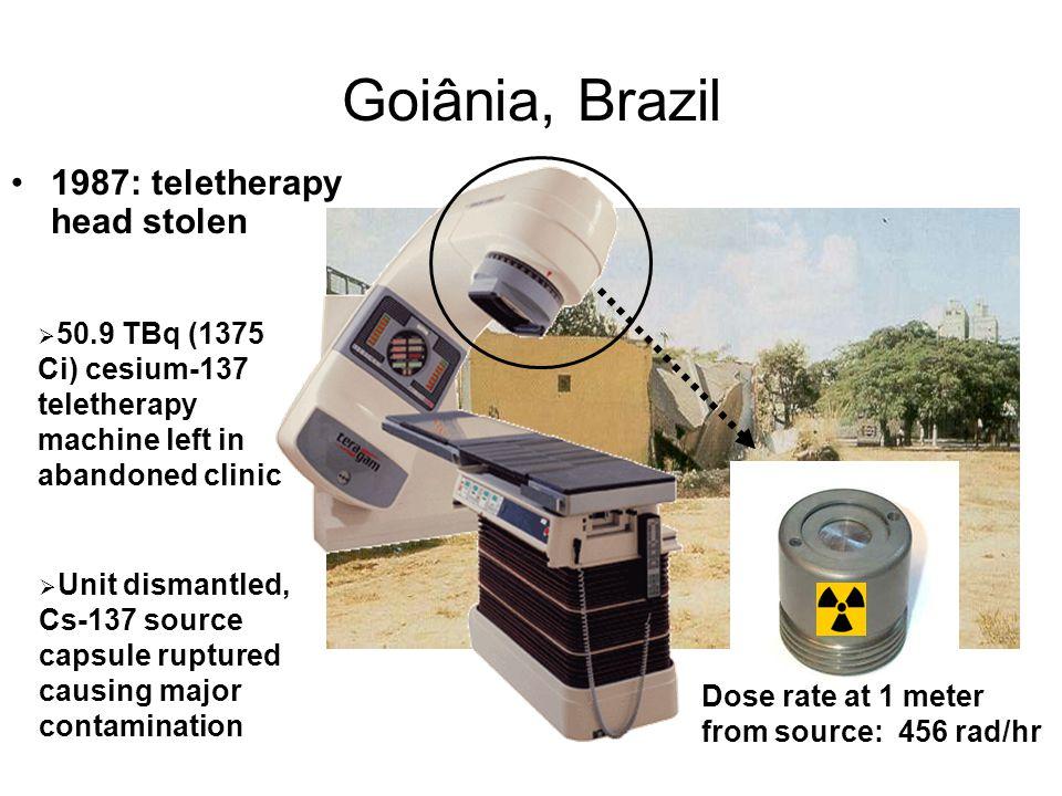 Goiânia, Brazil 1987: teletherapy head stolen