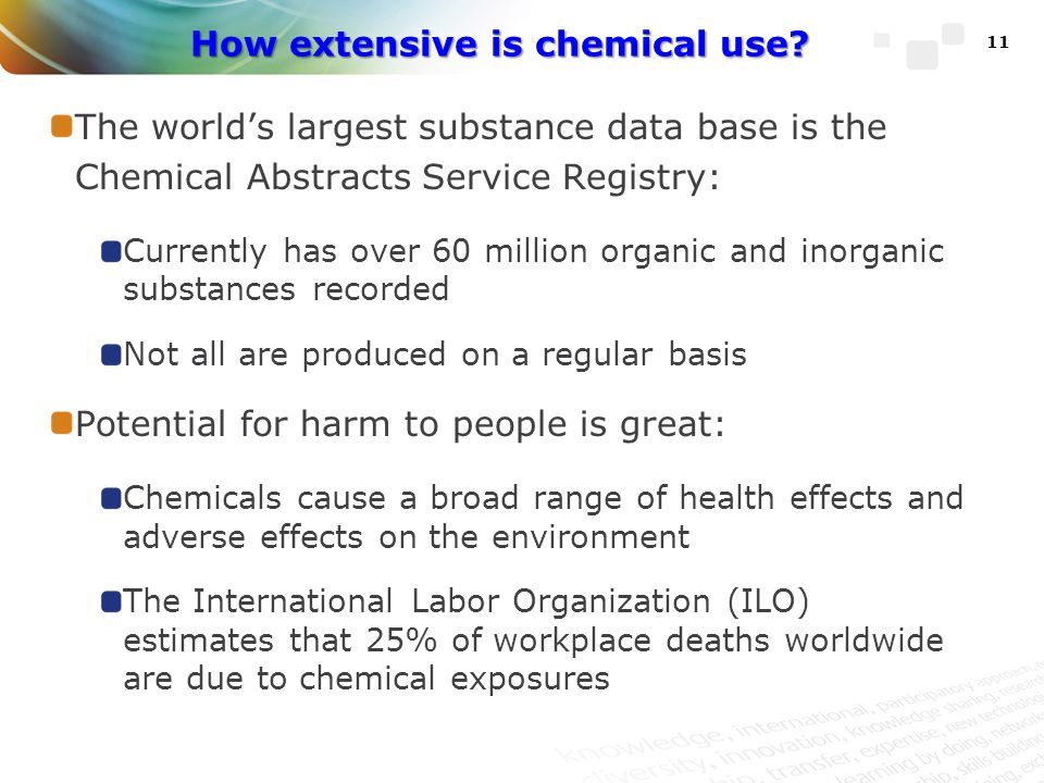 How extensive is chemical use