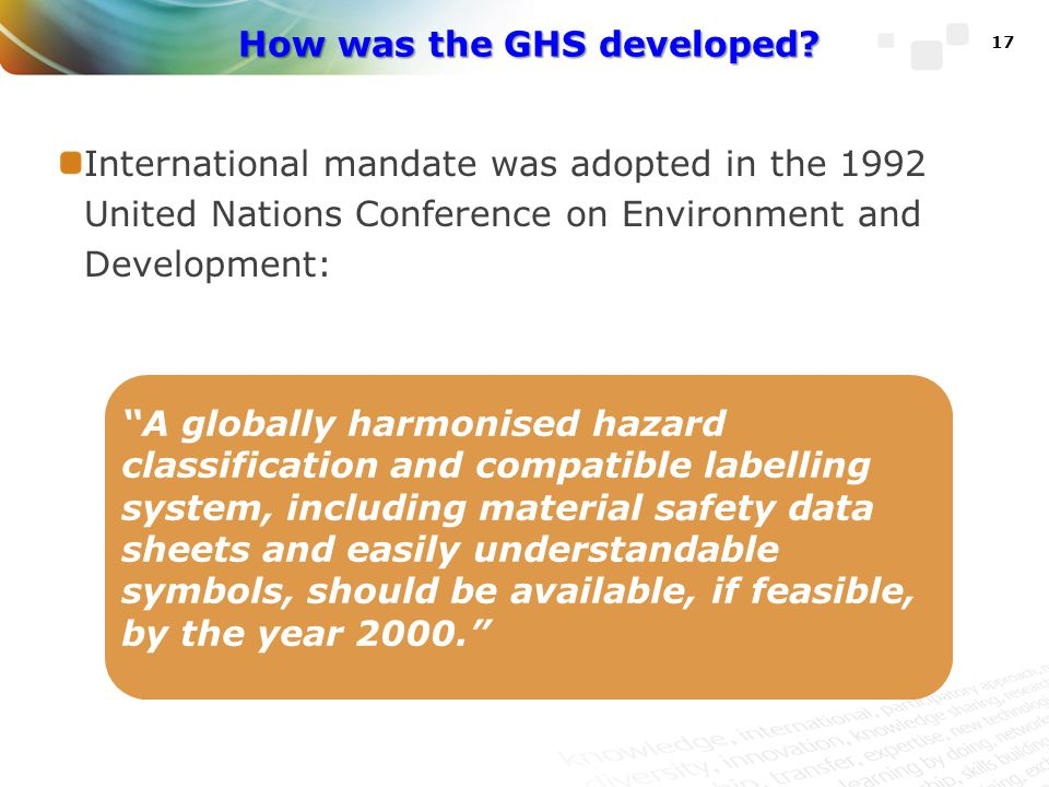 How was the GHS developed
