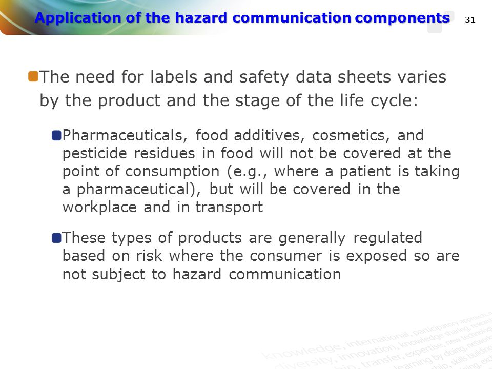 Application of the hazard communication components