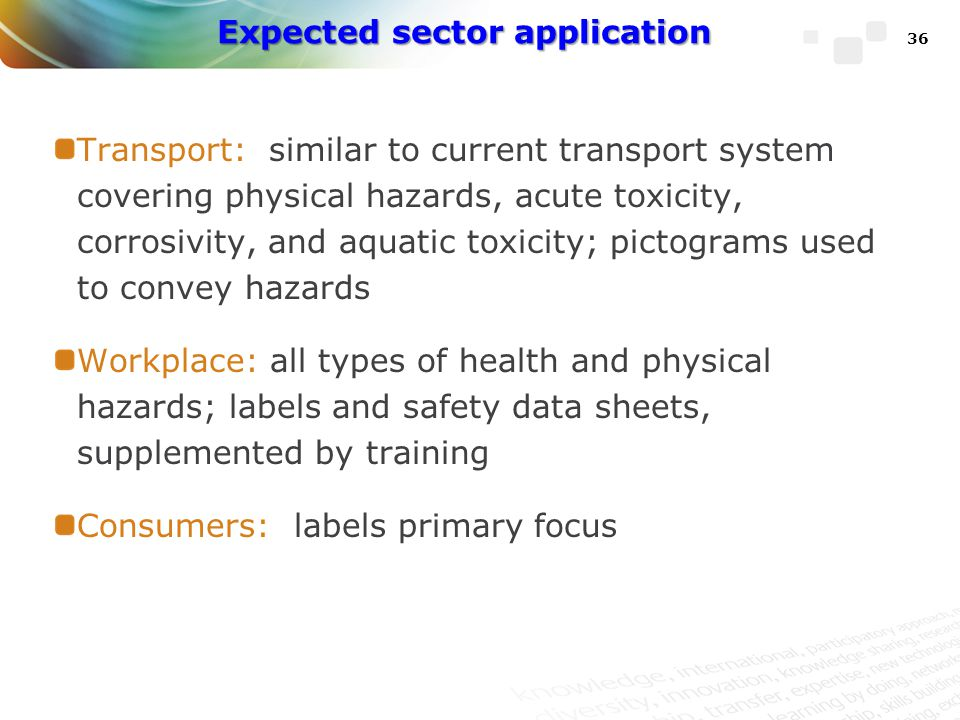 Expected sector application